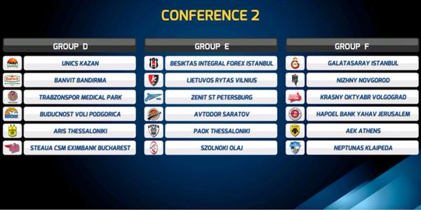 eurocup 2