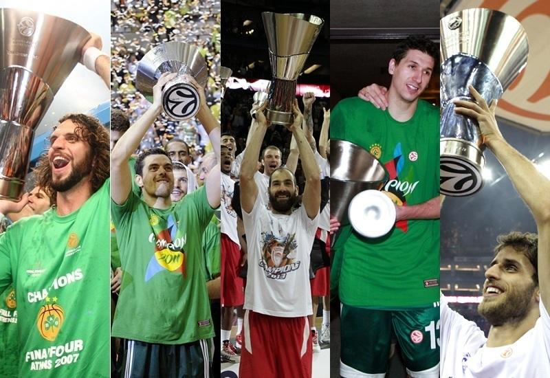 euroleague basketball winners