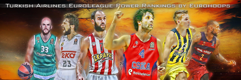 euroleague rankings