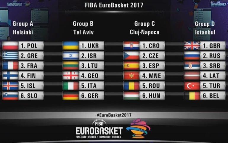 http://www.eurohoops.net/wp-content/uploads/2016/11/eurobasket-2017.jpg