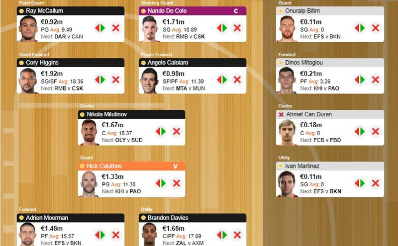 Euroleague Fantasy Zach Leday Has Earned A Place In The Starting Lineup Eurohoops