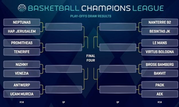 basketball champions league playoffs are set eurohoops. Black Bedroom Furniture Sets. Home Design Ideas