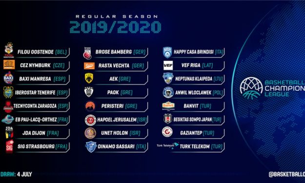 Basketball Champions League Announces The 2019 20 Team