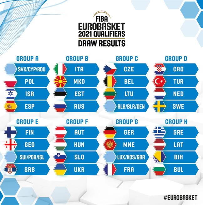 Eurocup 2021 Basketball