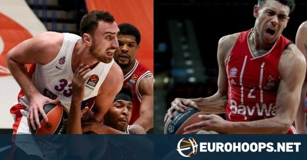 Eurohoops Ödülleri (17. Tur): 2020 sona eriyor