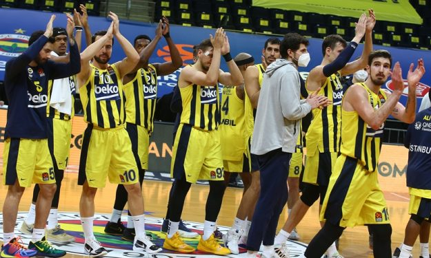 Fenerbahce Member Tests Positive For Covid 19 Eurohoops